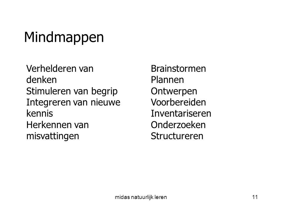 midas natuurlijk leren11 Mindmappen Verhelderen van denken Stimuleren van begrip Integreren van nieuwe kennis Herkennen van misvattingen Brainstormen Plannen Ontwerpen Voorbereiden Inventariseren Onderzoeken Structureren