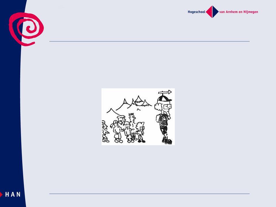 Actief- en samenwerkend leren Thema 2