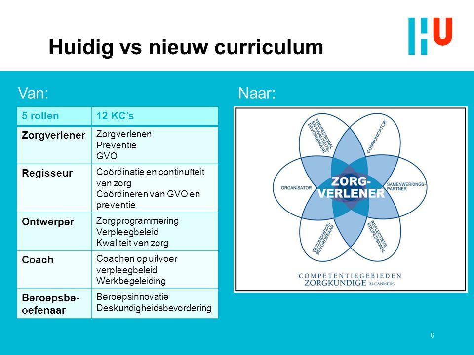 Huidig vs nieuw curriculum 5 rollen12 KC's Zorgverlener Zorgverlenen Preventie GVO Regisseur Coördinatie en continuïteit van zorg Coördineren van GVO