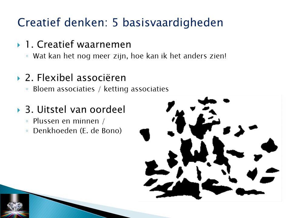 Creatief denken: 5 basisvaardigheden  1.
