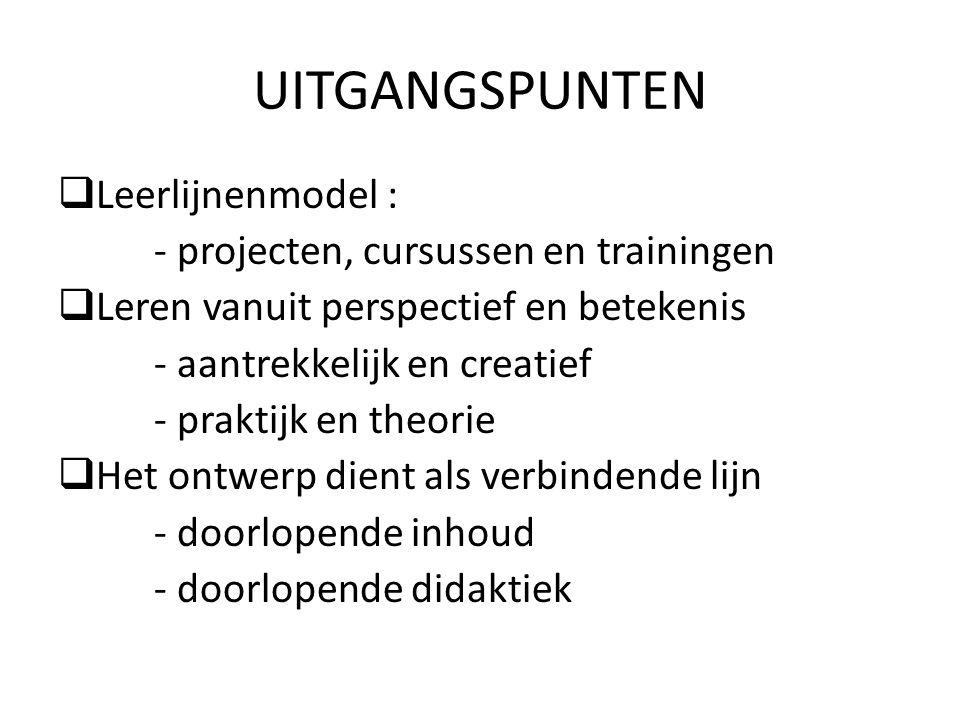 UITGANGSPUNTEN  Leerlijnenmodel : - projecten, cursussen en trainingen  Leren vanuit perspectief en betekenis - aantrekkelijk en creatief - praktijk
