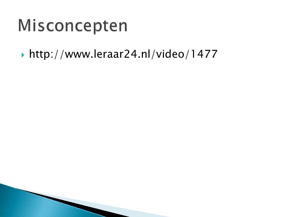 http://www.leraar24.nl/video/1477