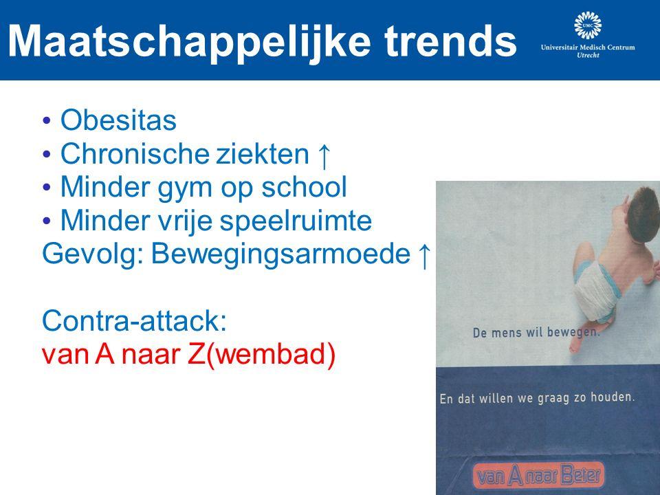 Maatschappelijke trends Obesitas Chronische ziekten ↑ Minder gym op school Minder vrije speelruimte Gevolg: Bewegingsarmoede ↑ Contra-attack: van A naar Z(wembad)