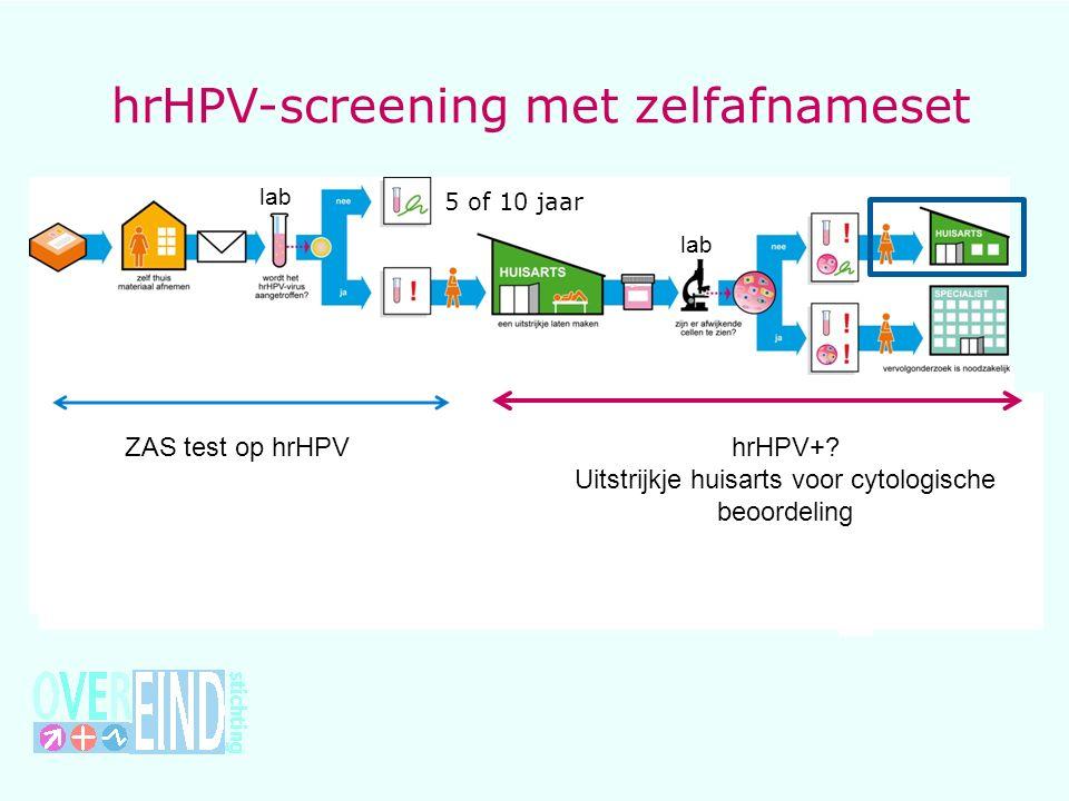 hrHPV-screening met zelfafnameset lab 5 of 10 jaar Controle-uitstrijkje na 6 maanden: lab Uitnodiging over 5 jaar ZAS test op hrHPVhrHPV+? Uitstrijkje