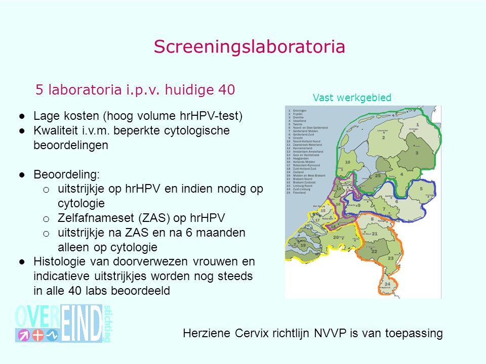 5 laboratoria i.p.v. huidige 40 Vast werkgebied Screeningslaboratoria ● Lage kosten (hoog volume hrHPV-test) ● Kwaliteit i.v.m. beperkte cytologische
