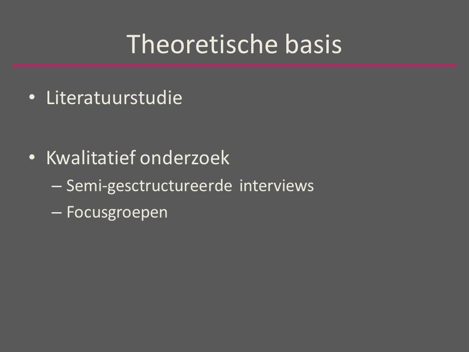 Theoretische basis Literatuurstudie Kwalitatief onderzoek – Semi-gesctructureerde interviews – Focusgroepen