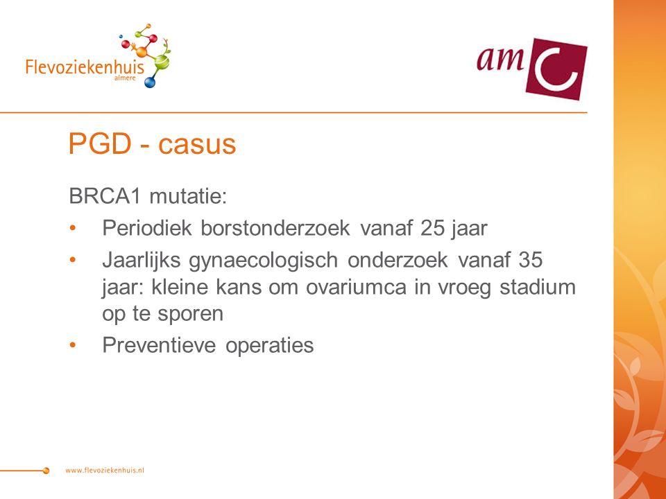 PGD - casus BRCA1 mutatie: Periodiek borstonderzoek vanaf 25 jaar Jaarlijks gynaecologisch onderzoek vanaf 35 jaar: kleine kans om ovariumca in vroeg stadium op te sporen Preventieve operaties