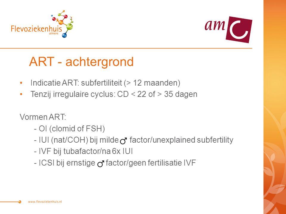 ART - achtergrond Indicatie ART: subfertiliteit (> 12 maanden) Tenzij irregulaire cyclus: CD 35 dagen Vormen ART: - OI (clomid of FSH) - IUI (nat/COH) bij milde factor/unexplained subfertility - IVF bij tubafactor/na 6x IUI - ICSI bij ernstige factor/geen fertilisatie IVF
