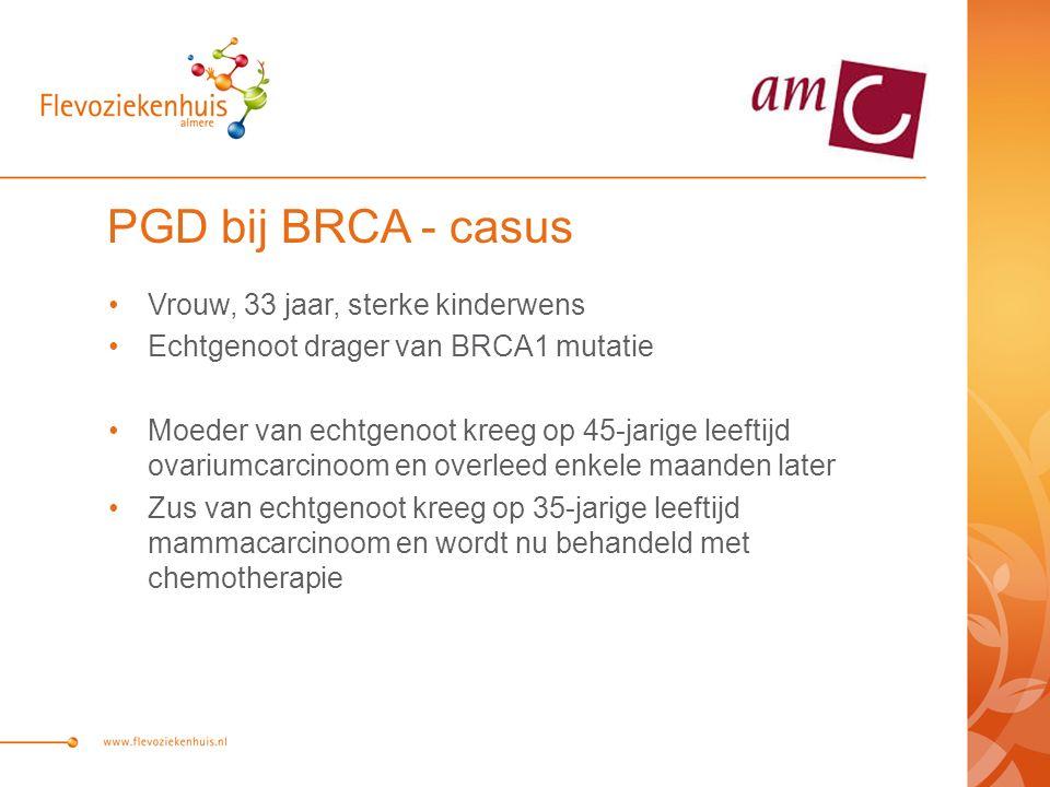 PGD - casus BRCA1 mutatie: Mamma- en/of ovarium- en/of tubacarcinoom op relatief jonge leeftijd Lifetime risico op mammacarcinoom 60-80% Verhoogd risico op tweede primair mammacarcinoom (maximaal 60%) Verhoogd risico op ovariumca 30-60% Aanwijzingen verhoogd risico op prostaatkanker