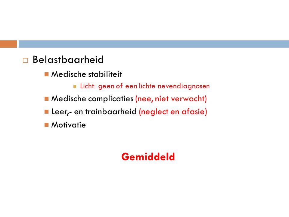  Belastbaarheid Medische stabiliteit Licht: geen of een lichte nevendiagnosen Medische complicaties (nee, niet verwacht) Leer,- en trainbaarheid (neglect en afasie) Motivatie Gemiddeld