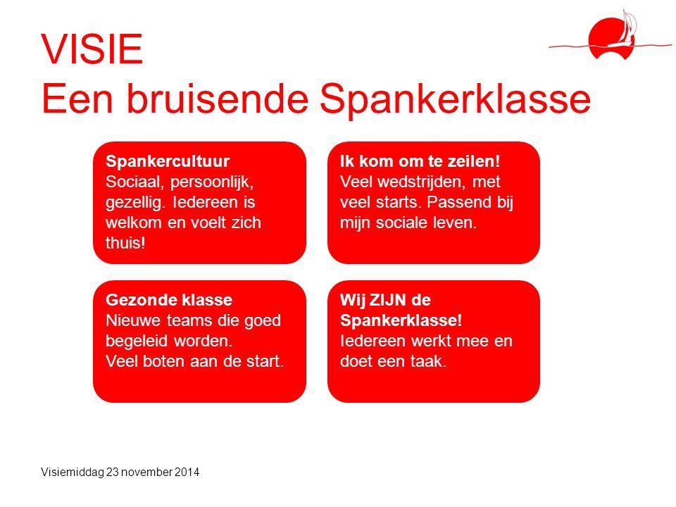 VISIE Een bruisende Spankerklasse Visiemiddag 23 november 2014 Spankercultuur Sociaal, persoonlijk, gezellig.