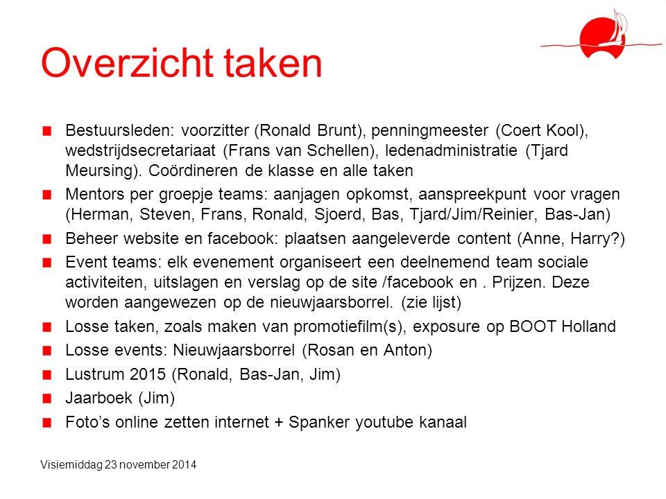 Overzicht taken Visiemiddag 23 november 2014 Bestuursleden: voorzitter (Ronald Brunt), penningmeester (Coert Kool), wedstrijdsecretariaat (Frans van Schellen), ledenadministratie (Tjard Meursing).