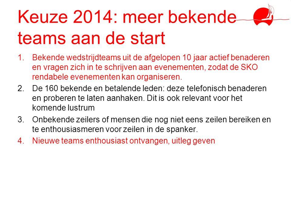 Keuze 2014: meer bekende teams aan de start 1.Bekende wedstrijdteams uit de afgelopen 10 jaar actief benaderen en vragen zich in te schrijven aan evenementen, zodat de SKO rendabele evenementen kan organiseren.