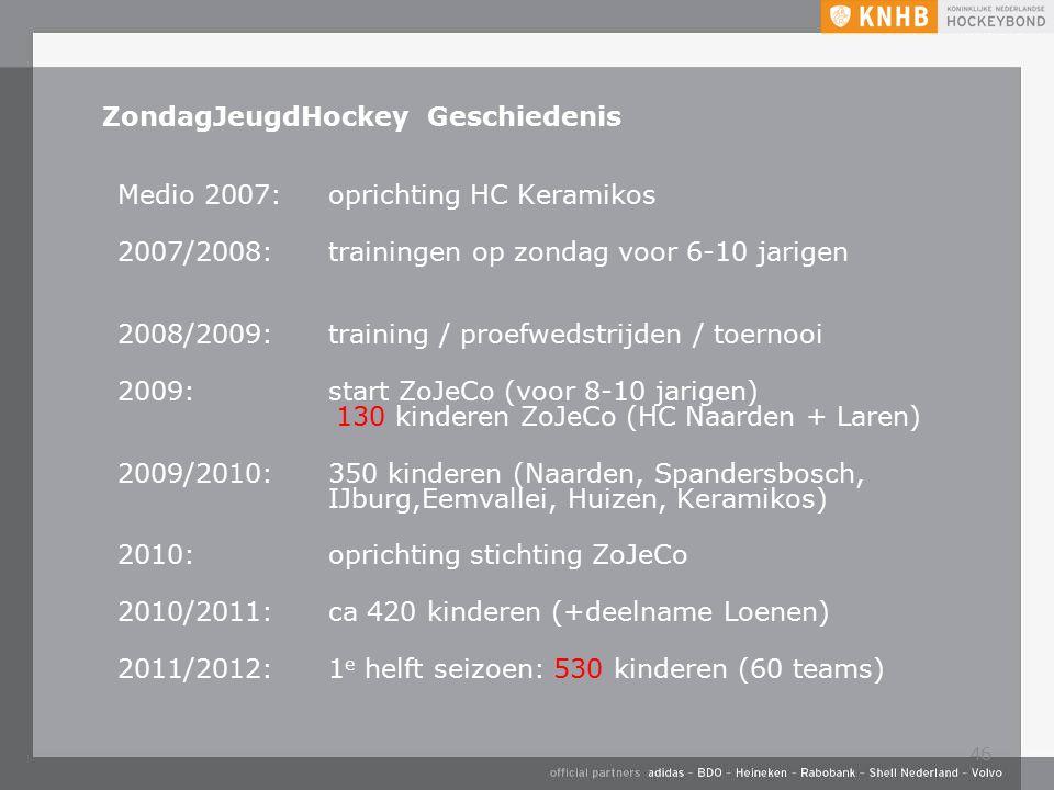46 ZondagJeugdHockey Geschiedenis Medio 2007:oprichting HC Keramikos 2007/2008: trainingen op zondag voor 6-10 jarigen 2008/2009: training / proefwedstrijden / toernooi 2009:start ZoJeCo (voor 8-10 jarigen) 130 kinderen ZoJeCo (HC Naarden + Laren) 2009/2010: 350 kinderen (Naarden, Spandersbosch, IJburg,Eemvallei, Huizen, Keramikos) 2010:oprichting stichting ZoJeCo 2010/2011: ca 420 kinderen (+deelname Loenen) 2011/2012:1 e helft seizoen: 530 kinderen (60 teams)