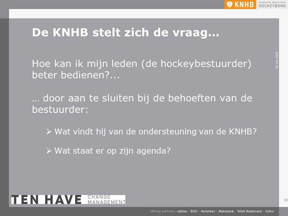 De KNHB stelt zich de vraag… Hoe kan ik mijn leden (de hockeybestuurder) beter bedienen ...