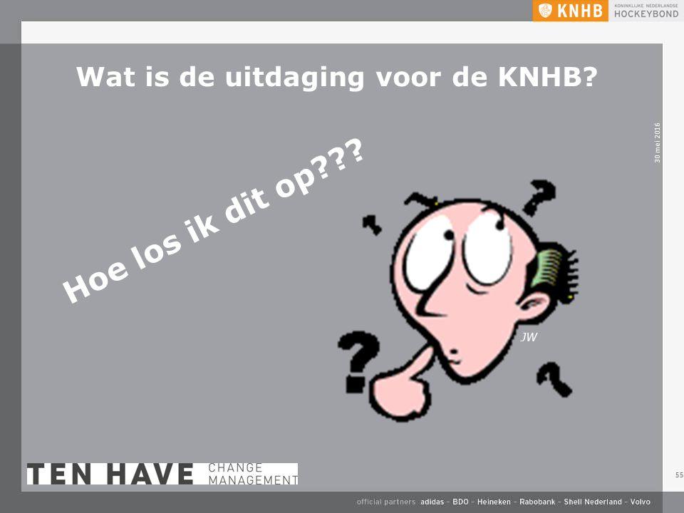 Wat is de uitdaging voor de KNHB Hoe los ik dit op JW 30 mei 2016 55