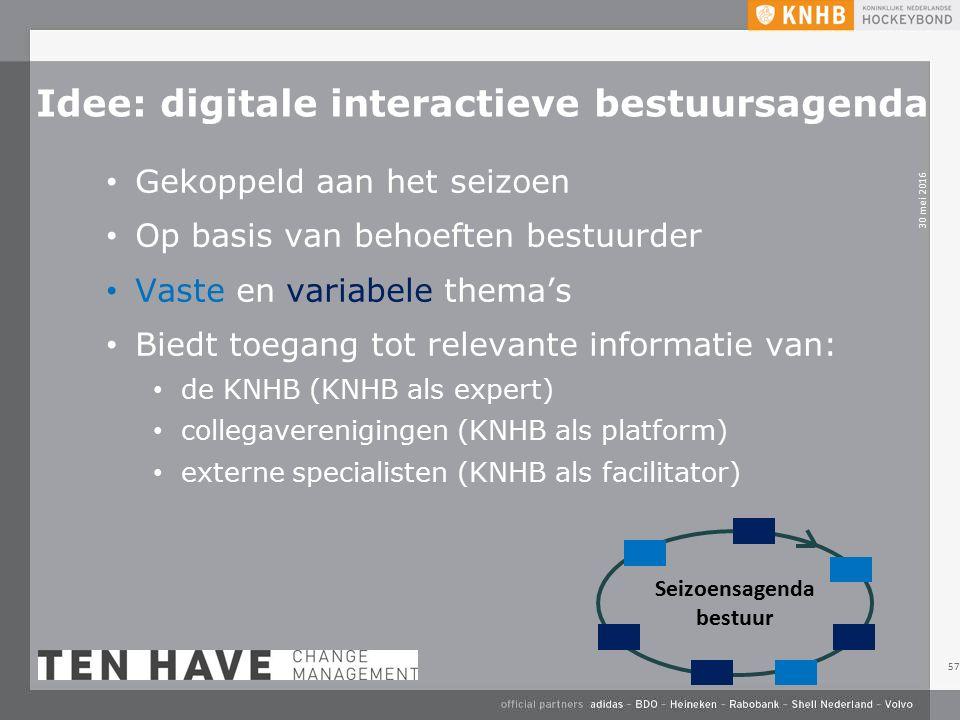 Idee: digitale interactieve bestuursagenda Gekoppeld aan het seizoen Op basis van behoeften bestuurder Vaste en variabele thema's Biedt toegang tot relevante informatie van: de KNHB (KNHB als expert) collegaverenigingen (KNHB als platform) externe specialisten (KNHB als facilitator) Seizoensagenda bestuur 30 mei 2016 57