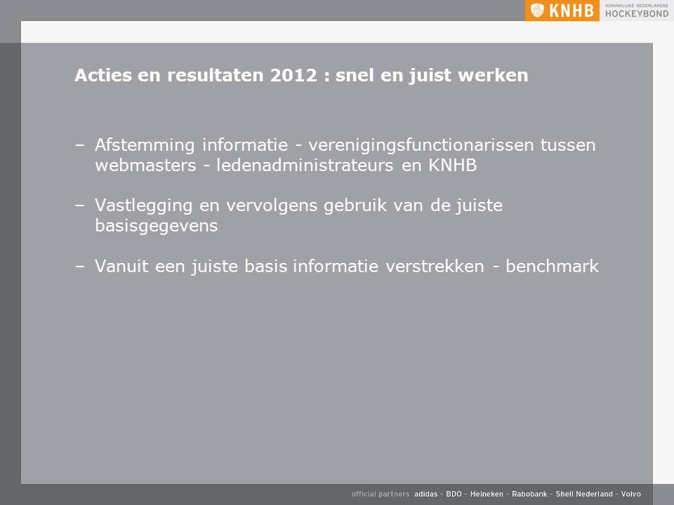 Acties en resultaten 2012 : snel en juist werken –Afstemming informatie - verenigingsfunctionarissen tussen webmasters - ledenadministrateurs en KNHB –Vastlegging en vervolgens gebruik van de juiste basisgegevens –Vanuit een juiste basis informatie verstrekken - benchmark