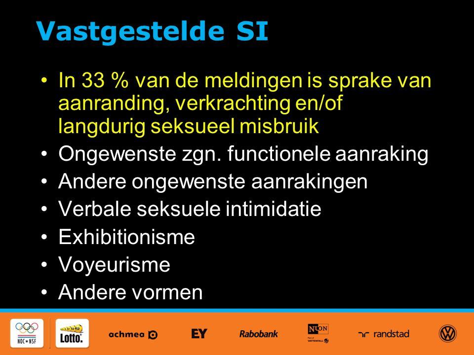 Vastgestelde SI In 33 % van de meldingen is sprake van aanranding, verkrachting en/of langdurig seksueel misbruik Ongewenste zgn.
