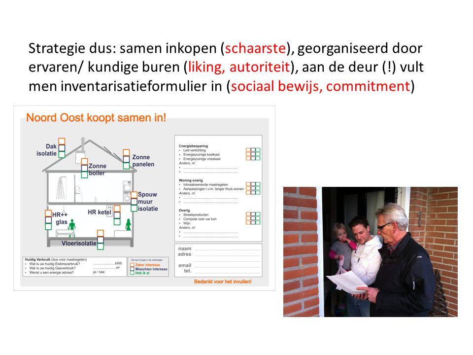 Strategie dus: samen inkopen (schaarste), georganiseerd door ervaren/ kundige buren (liking, autoriteit), aan de deur (!) vult men inventarisatieformulier in (sociaal bewijs, commitment)