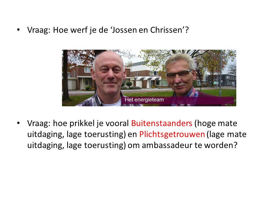 Vraag: Hoe werf je de 'Jossen en Chrissen'.