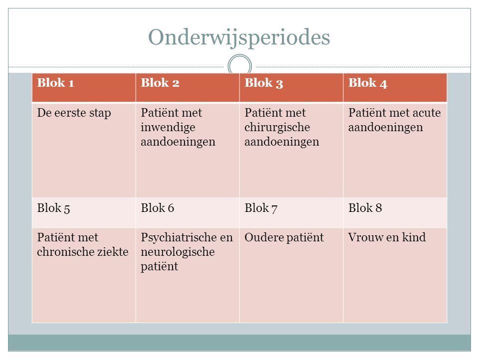 Onderwijsperiodes Blok 1Blok 2Blok 3Blok 4 De eerste stapPatiënt met inwendige aandoeningen Patiënt met chirurgische aandoeningen Patiënt met acute aa