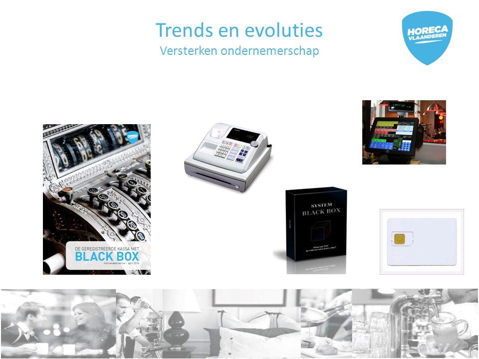 Trends en evoluties Versterken ondernemerschap
