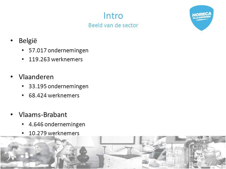GKS: kassasysteem, fiscale controlemodule, VAT card Vrijwillig vanaf 01/01/2014, verplicht vanaf 01/01/2016 Arbeidsintensieve sector  Studies Konings & Goos Horecaplan: gelegenheidsarbeid, kwartaalkorting, flexijobs, overuren.