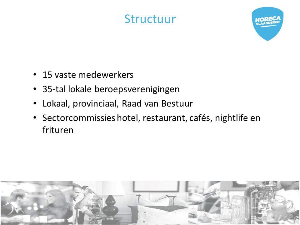 Structuur 15 vaste medewerkers 35-tal lokale beroepsverenigingen Lokaal, provinciaal, Raad van Bestuur Sectorcommissies hotel, restaurant, cafés, nightlife en frituren