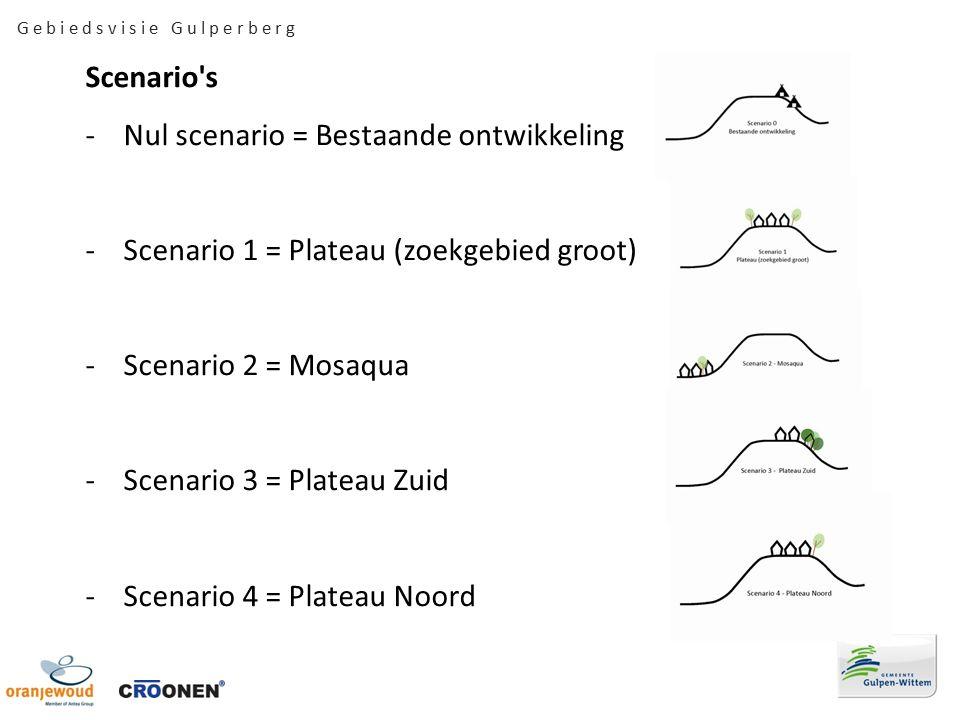 G e b i e d s v i s i e G u l p e r b e r g Scenario s -Nul scenario = Bestaande ontwikkeling -Scenario 1 = Plateau (zoekgebied groot) -Scenario 2 = Mosaqua -Scenario 3 = Plateau Zuid - Scenario 4 = Plateau Noord