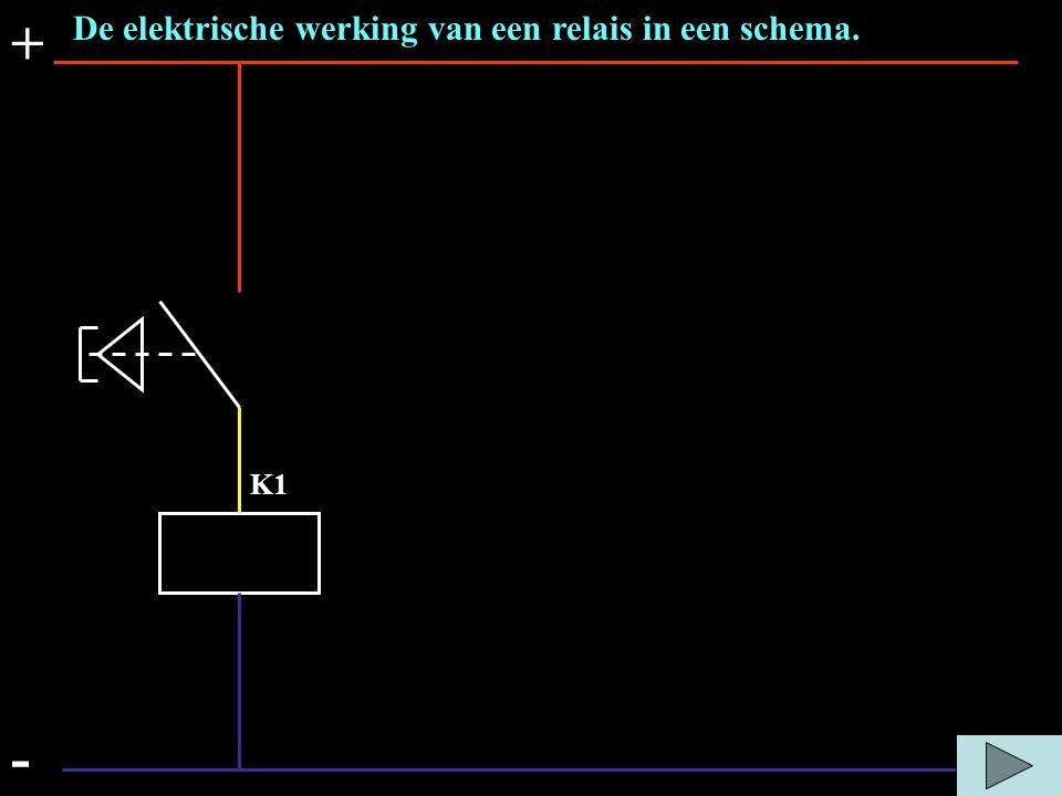 + - De elektrische werking van een relais in een schema. K1