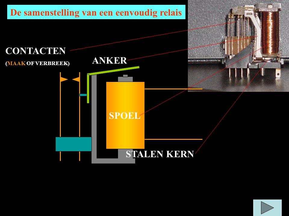 SPOEL STALEN KERN ANKER CONTACTEN (MAAK OF VERBREEK) De samenstelling van een eenvoudig relais Even wachten met drukken