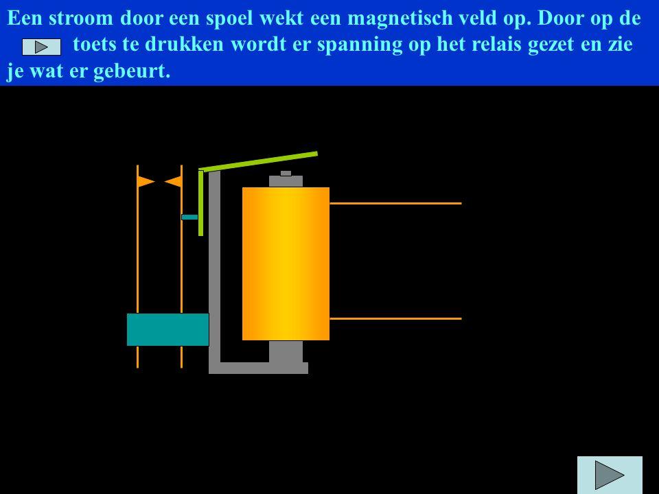 Een stroom door een spoel wekt een magnetisch veld op.