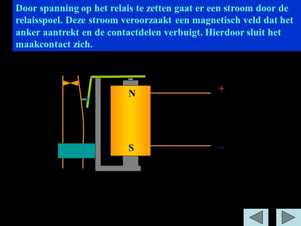 +_+_ NSNS Door spanning op het relais te zetten gaat er een stroom door de relaisspoel.