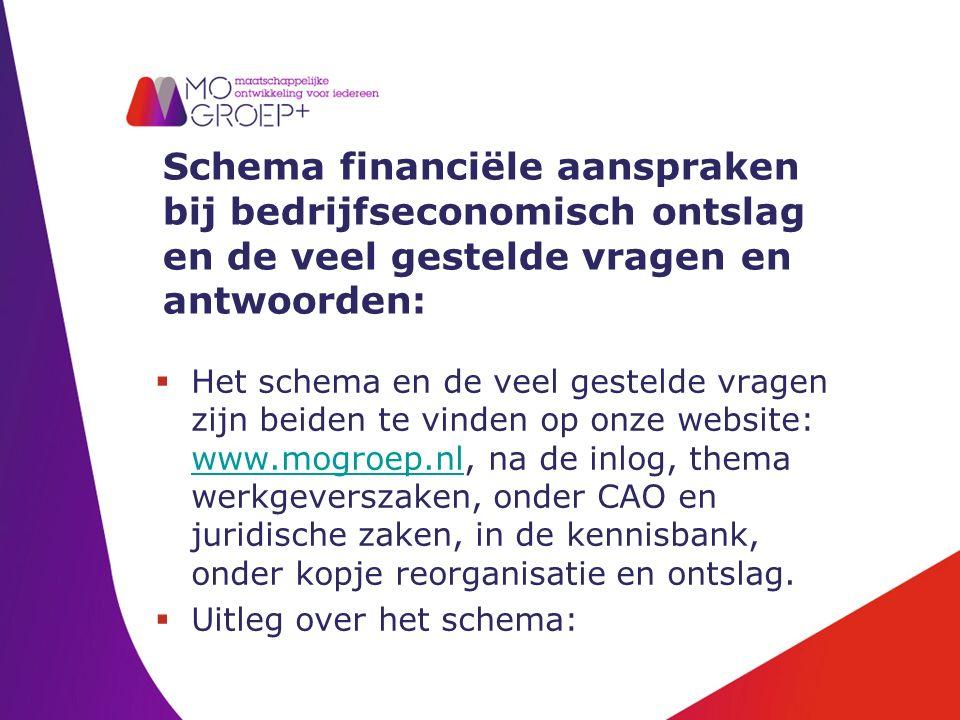 Schema financiële aanspraken bij bedrijfseconomisch ontslag en de veel gestelde vragen en antwoorden:  Het schema en de veel gestelde vragen zijn bei