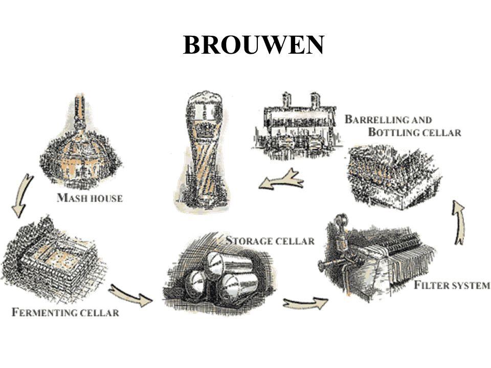 BROUWEN