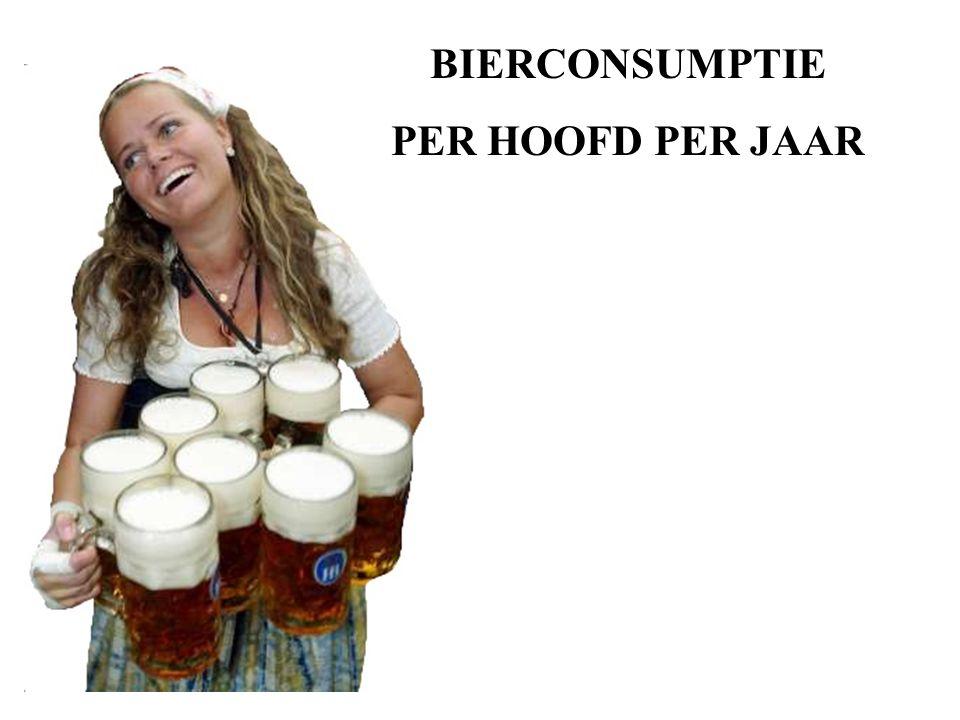 Type: tarwebier Alcohol: 5.4% vol. Gisting: hoog