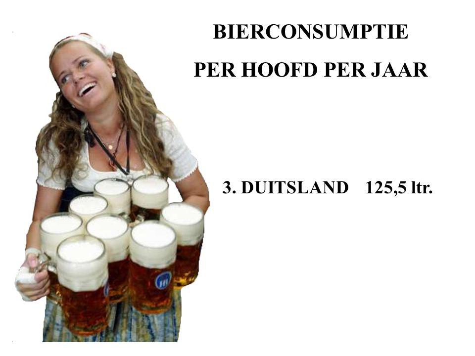 BIERCONSUMPTIE PER HOOFD PER JAAR 3. DUITSLAND125,5 ltr.