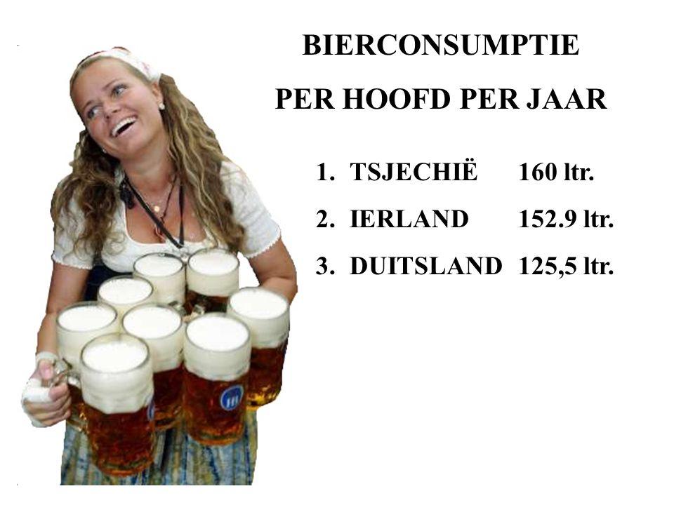 BIERCONSUMPTIE PER HOOFD PER JAAR 1.TSJECHIË160 ltr. 2.IERLAND152.9 ltr. 3.DUITSLAND125,5 ltr.