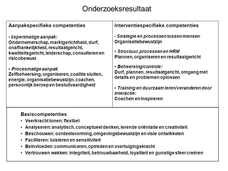 Aanpakspecifieke competenties E xpertmatige aanpak: Ondernemerschap, marktgerichtheid, durf, onafhankelijkheid, resultaatgericht, kwaliteitsgericht, leiderschap, consulteren en risicobewust Procesmatige aanpak: Zelfbeheersing, organiseren, coalitie sluiten, energie, organisatiebewustzijn, coachen, persoonlijk beroep en besluitvaardigheid Interventiespecifieke competenties Strategie en processen tussen mensen: Organisatiebewustzijn Structuur, processen en HRM Plannen, organiseren en resultaatgericht Beheersing/controle: Durf, plannen, resultaatgericht, omgang met details en problemen oplossen Training en duurzaam leren/veranderen door interactie: Coachen en inspireren Basiscompetenties Veerkracht tonen: flexibel Analyseren: analytisch, conceptueel denken, lerende oriëntatie en creativiteit Beschouwen: oordeelsvorming, omgevingsbewustzijn en visie ontwikkelen Faciliteren: luisteren en sensitiviteit Beïnvloeden: communiceren, optreden en overtuigingskracht Vertrouwen wekken: integriteit, betrouwbaarheid, loyaliteit en gunstige sfeer creëren Onderzoeksresultaat