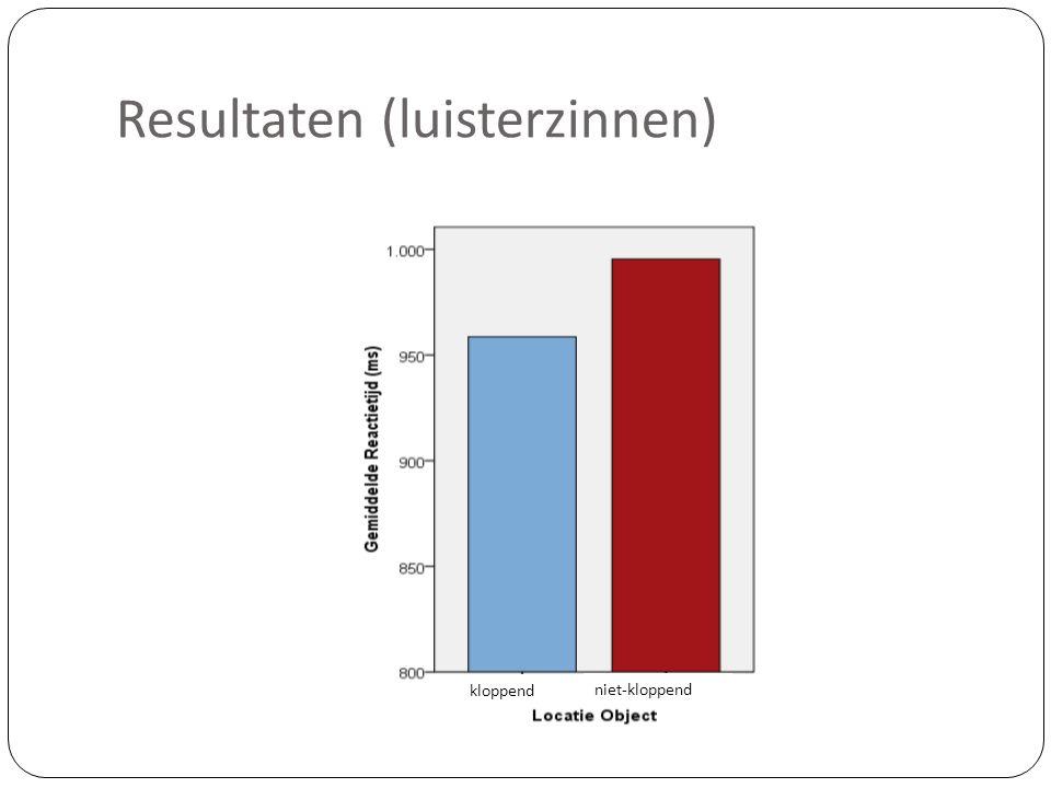 Resultaten (luisterzinnen) kloppend niet-kloppend