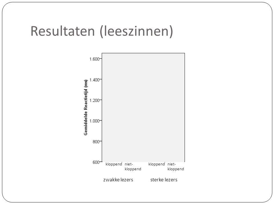 Resultaten (leeszinnen) kloppendniet- kloppend niet- kloppend zwakke lezerssterke lezers
