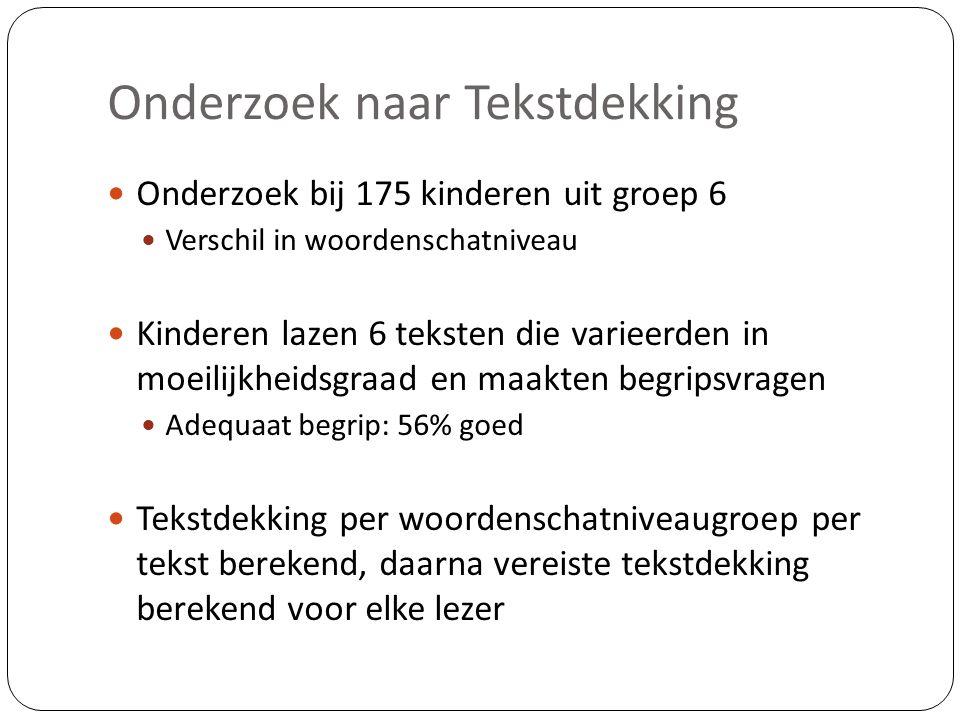 Onderzoek naar Tekstdekking Onderzoek bij 175 kinderen uit groep 6 Verschil in woordenschatniveau Kinderen lazen 6 teksten die varieerden in moeilijkh