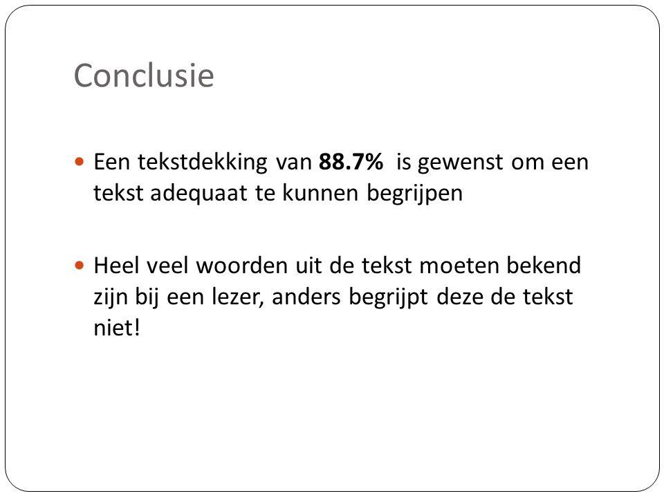 Conclusie Een tekstdekking van 88.7% is gewenst om een tekst adequaat te kunnen begrijpen Heel veel woorden uit de tekst moeten bekend zijn bij een le