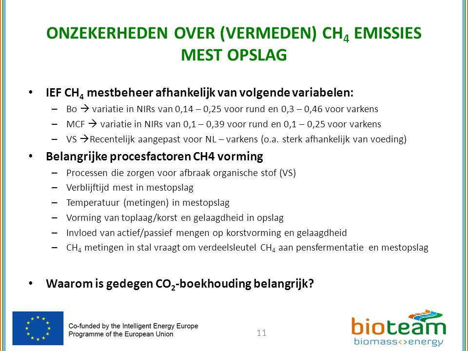 IEF CH 4 mestbeheer afhankelijk van volgende variabelen: – Bo  variatie in NIRs van 0,14 – 0,25 voor rund en 0,3 – 0,46 voor varkens – MCF  variatie in NIRs van 0,1 – 0,39 voor rund en 0,1 – 0,25 voor varkens – VS  Recentelijk aangepast voor NL – varkens (o.a.