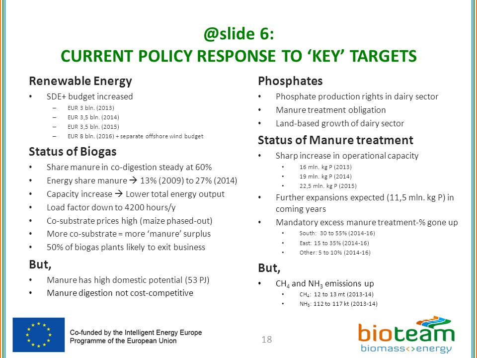 @slide 6: CURRENT POLICY RESPONSE TO 'KEY' TARGETS Renewable Energy SDE+ budget increased – EUR 3 bln. (2013) – EUR 3,5 bln. (2014) – EUR 3,5 bln. (20