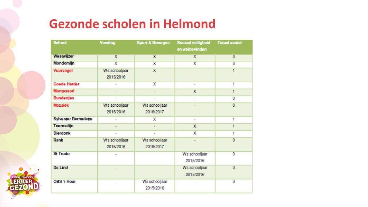 Gezonde scholen in Helmond