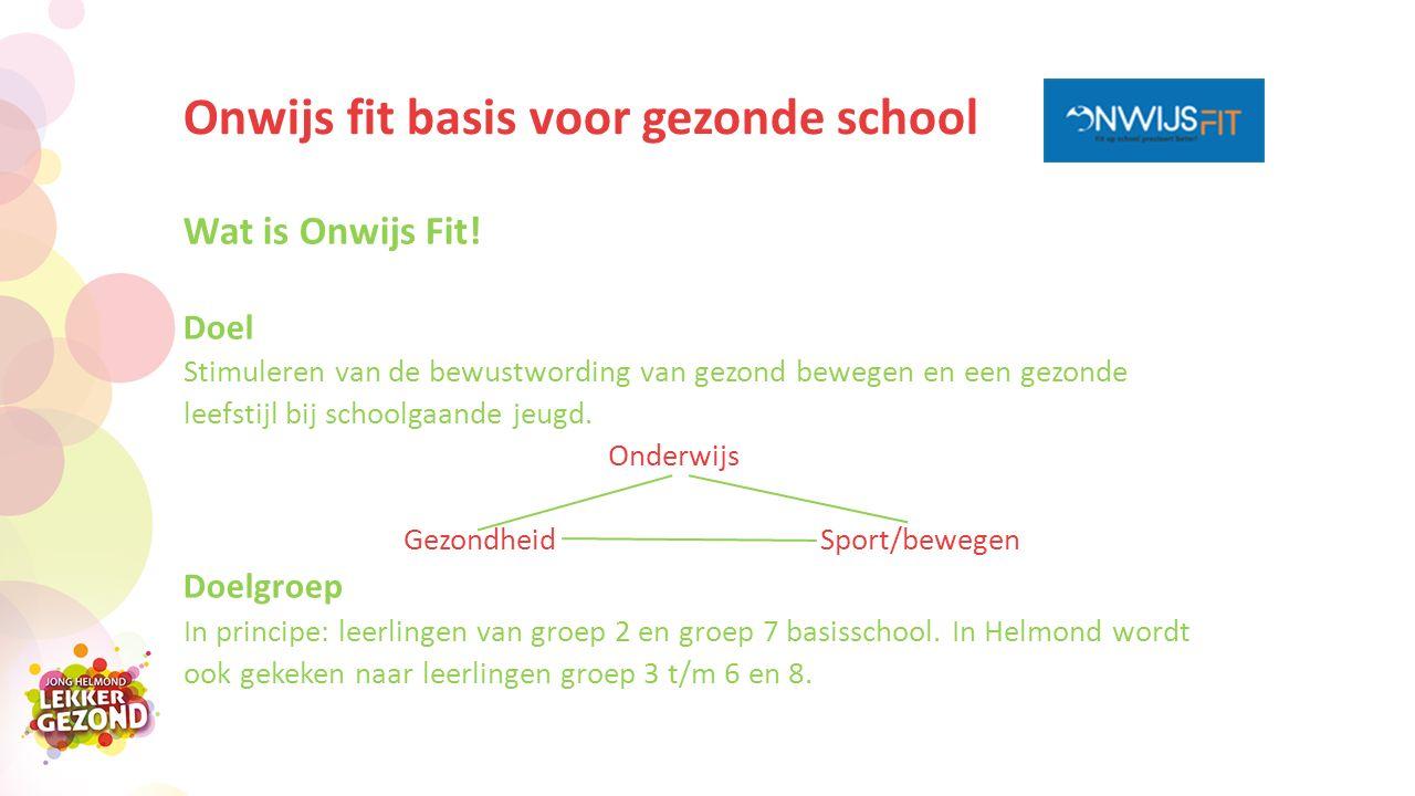 Betrokkenen Onwijs Fit (Helmond) Stichting Jibb -Combinatiefunctionaris -Projectleider GGD Brabant-Zuidoost -Arts, verpleegkundige en assistente JGZ -Gezonde schooladviseur GB School -Directeur -IB-er -Sportdocent
