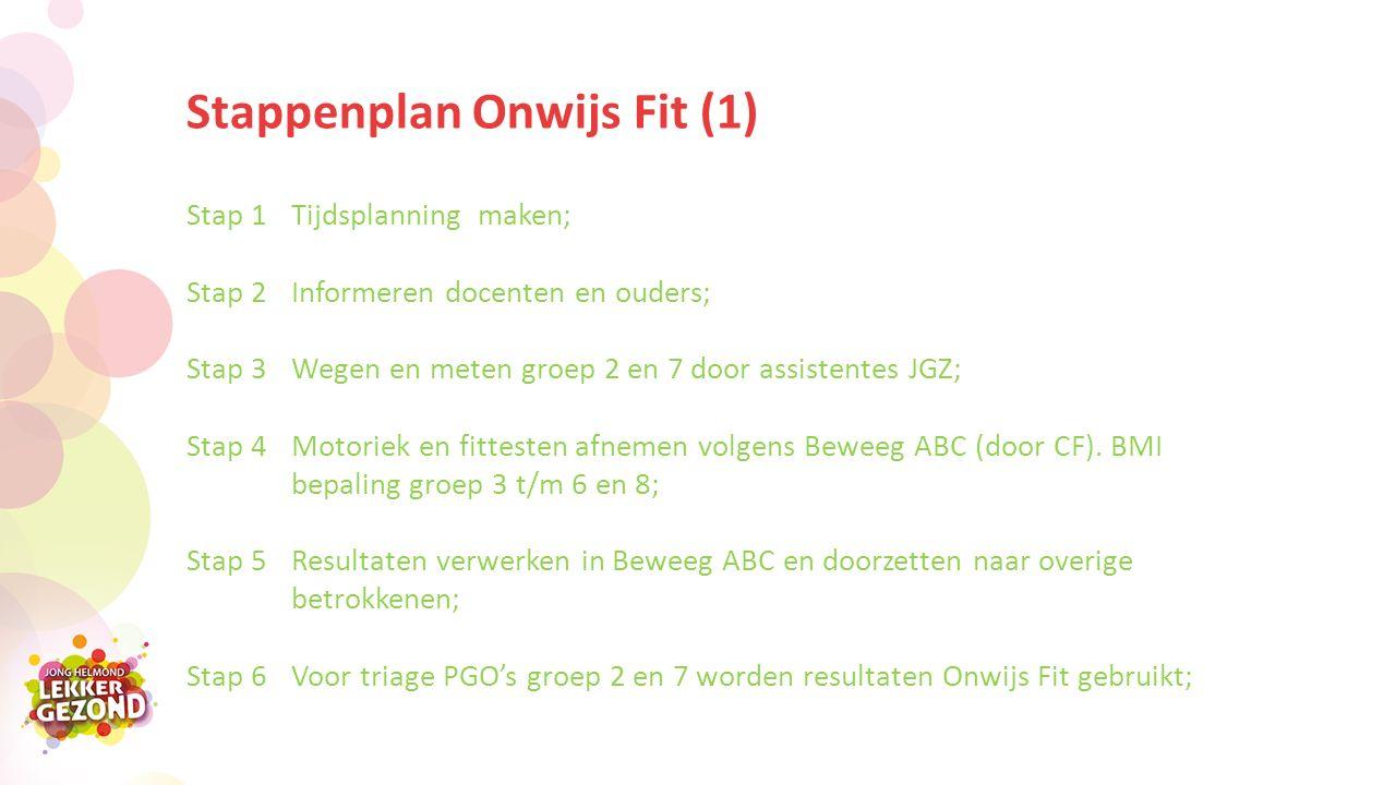 Stappenplan Onwijs Fit (1) Stap 1 Tijdsplanning maken; Stap 2Informeren docenten en ouders; Stap 3Wegen en meten groep 2 en 7 door assistentes JGZ; St