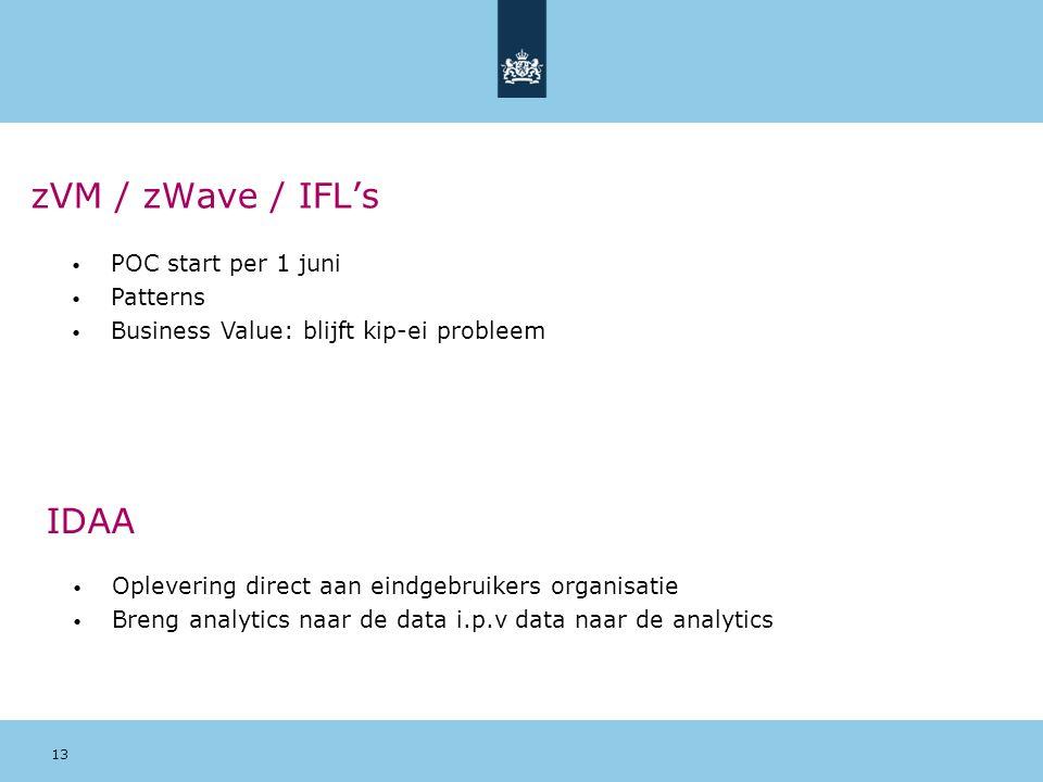 13 POC start per 1 juni Patterns Business Value: blijft kip-ei probleem zVM / zWave / IFL's IDAA Oplevering direct aan eindgebruikers organisatie Breng analytics naar de data i.p.v data naar de analytics